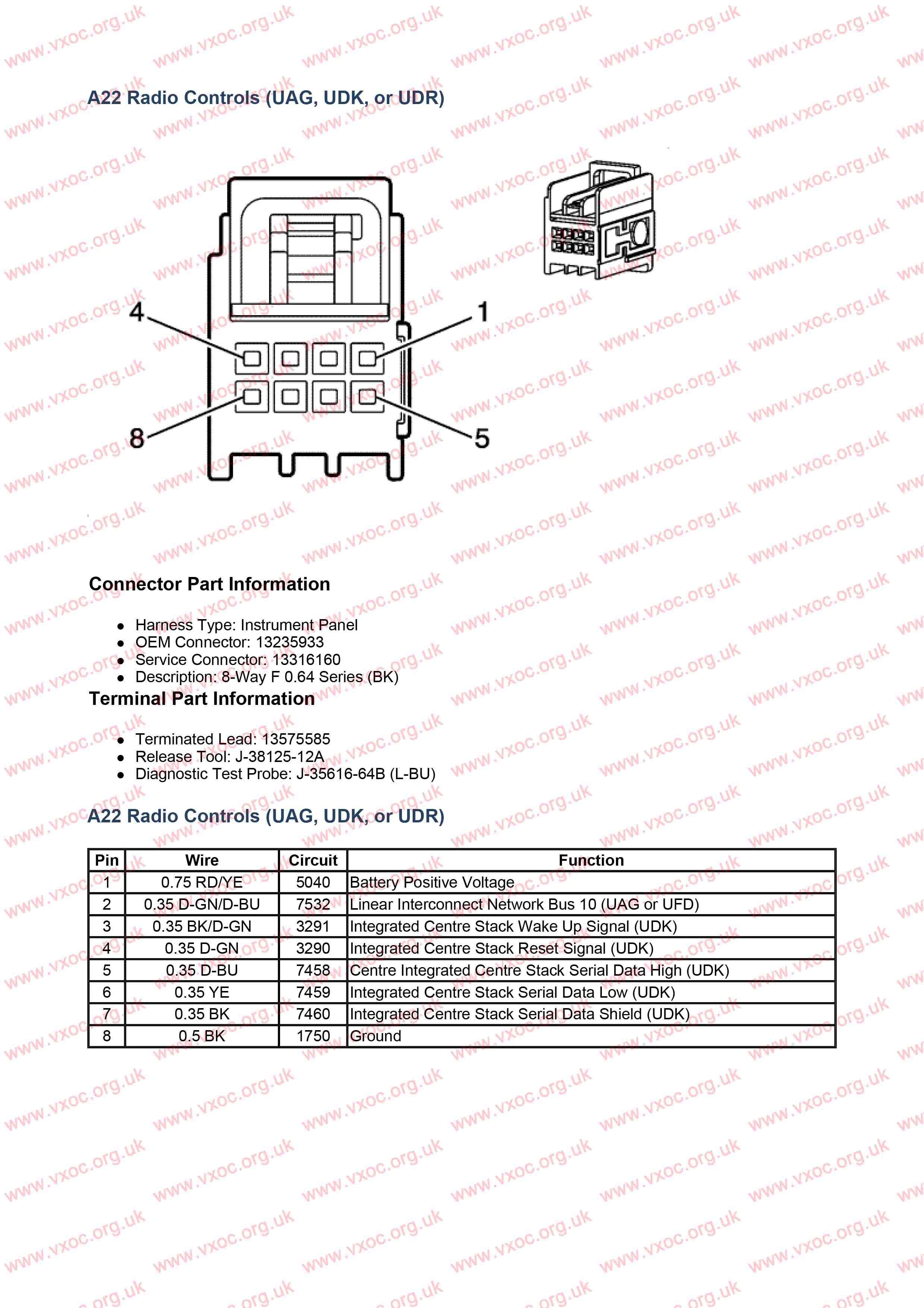 A22 Radio Controls (.